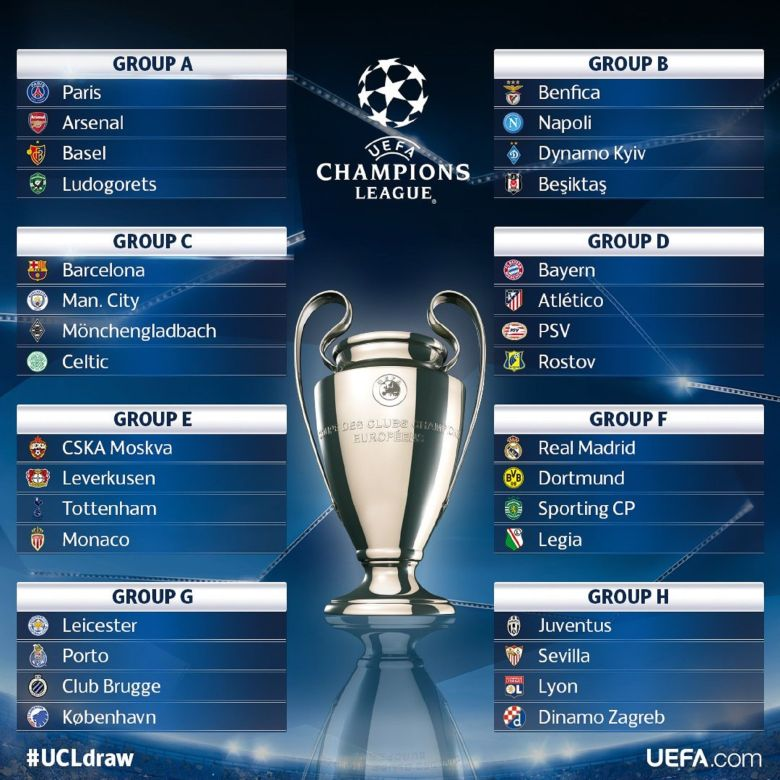 uefa-sorteo-grupos-champions-league-2016-17.jpg_1063613817.jpg
